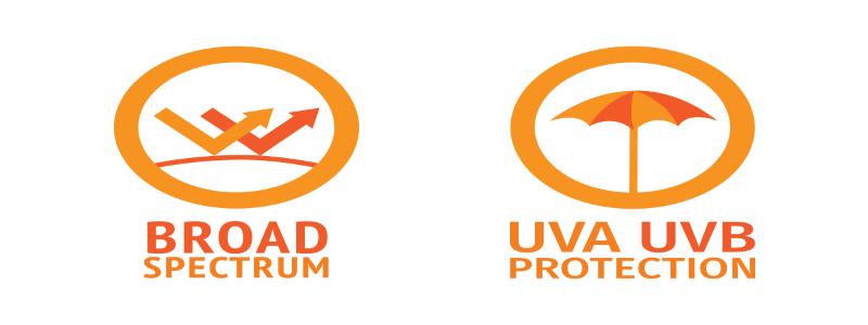 Beschermingsfactor zonnecrème
